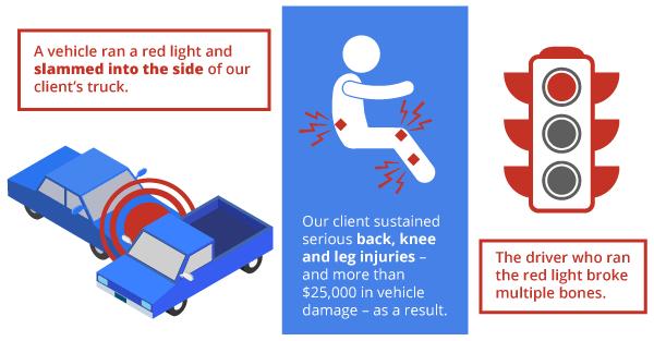 Landskroner_Anatomy-of-an-Accident_v1r0p1
